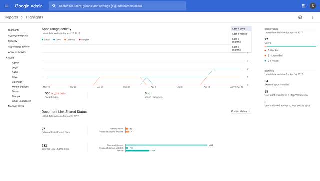 """Các cập nhật Admin console để luôn hiển thị dữ liệu mới nhất, """"date picker"""" bị xóa"""