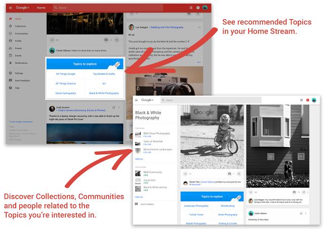 Khám phá nhiều hơn với các tiêu đề (Topics) trên Google+